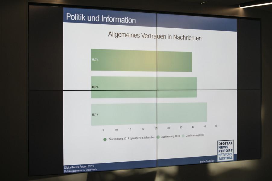 Bild 36 | Digital News Report 2019 - Österreichzahlen