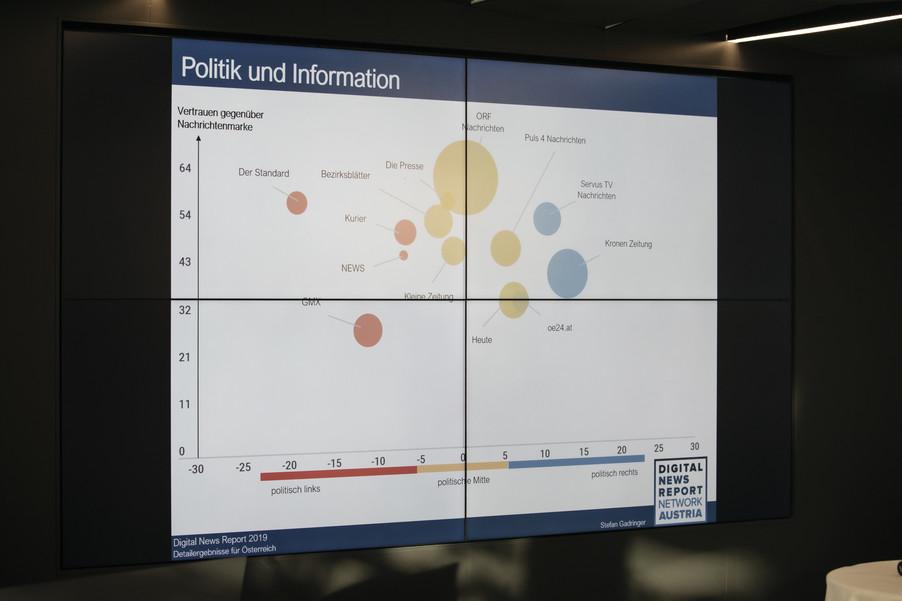 Bild 35 | Digital News Report 2019 - Österreichzahlen