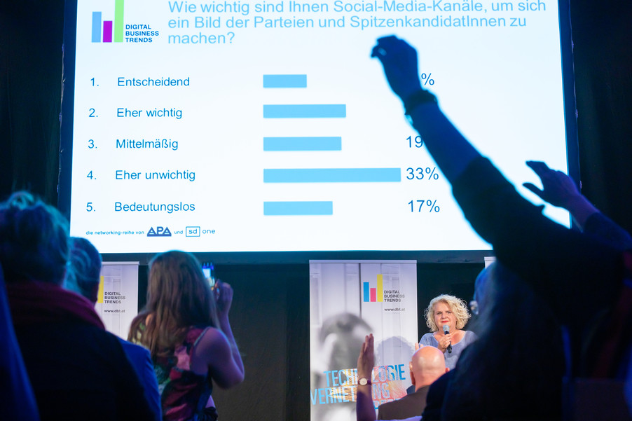 Bild 6 | DBT - Digital Business Trends: Social Media - Wie politische Kommunikation im digitalen Zeitalter ...