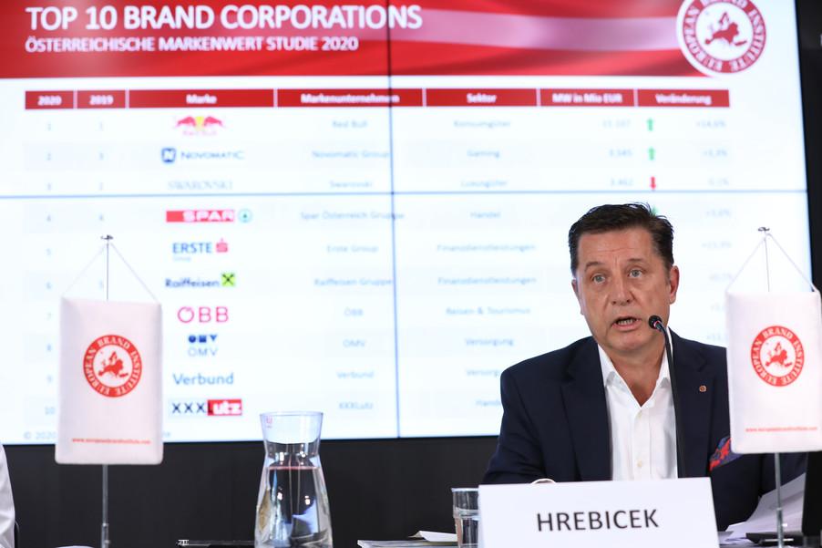 Bild 19 | EBI-STUDIE: So wertvoll und nachhaltig sind Österreichs Markenunternehmen: 1.Red Bull, ...