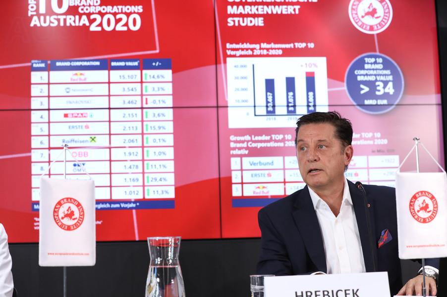 Bild 20 | EBI-STUDIE: So wertvoll und nachhaltig sind Österreichs Markenunternehmen: 1.Red Bull, ...
