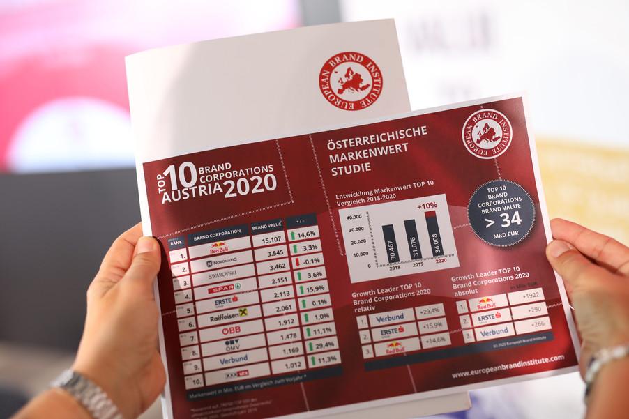 Bild 40 | EBI-STUDIE: So wertvoll und nachhaltig sind Österreichs Markenunternehmen: 1.Red Bull, ...