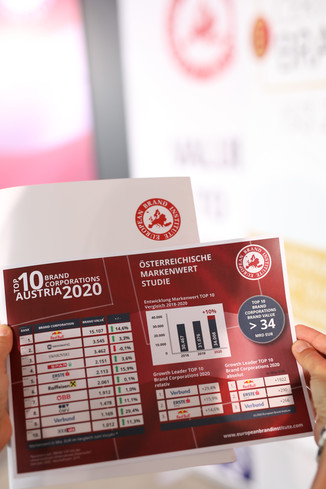 Bild 41 | EBI-STUDIE: So wertvoll und nachhaltig sind Österreichs Markenunternehmen: 1.Red Bull, ...