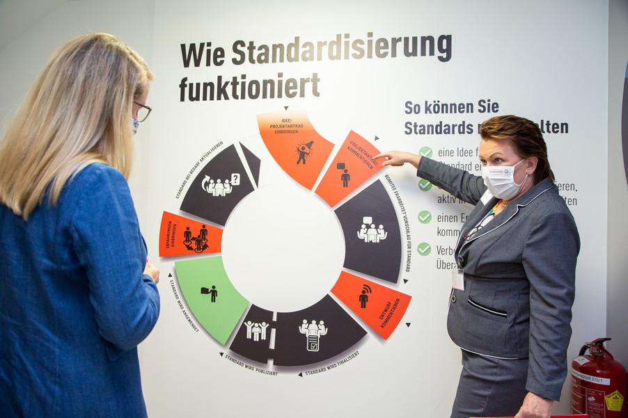 Bild 22   100 Jahre Austrian Standards – Zukunft gestalten
