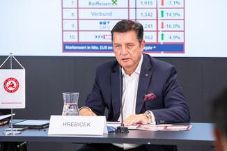 Bild 16 | Österreichische Markenwert Studie 2021